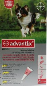 Advantix 250/1250 Spot On