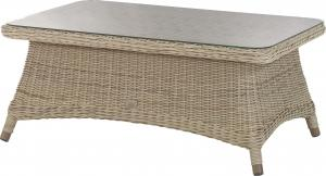 4 Seasons Outdoor Brighton Salontafel 110 X 70 45 Cm +glas - Pur